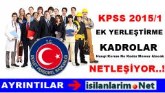 Nisan 2015 KPSS Memur Atamaları Açıklanan Kadrolar