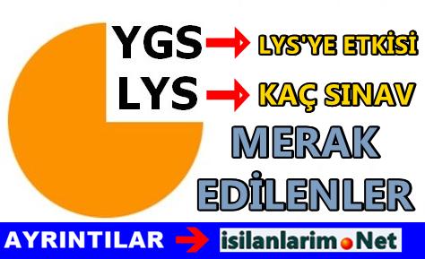 Kaç LYS Sınavı Var ve 2015 YGS'nin LYS'ye Etkisi