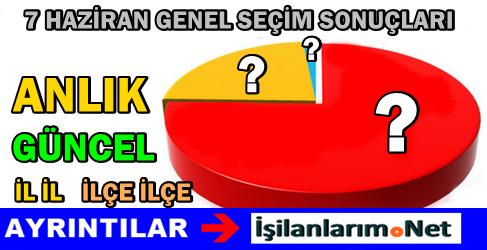 7 Haziran 2015 Genel Seçim Sonuçları Anlık Gerçek Analiz