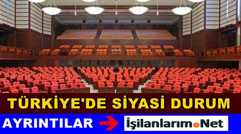 2015 Seçimlerden Sonra Türkiye'de Siyasi Durum