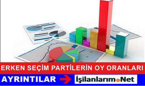 Erken Seçimde Ak Parti'nin Son Seçim Anketi Oy Oranları