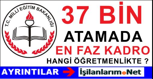 37 BİN Atamada En Fazla Kadro Hangi Öğretmenlere Verildi