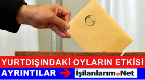 Yurtdışındaki Oyların Türkiye'deki Erken Seçime Olan Etkisi
